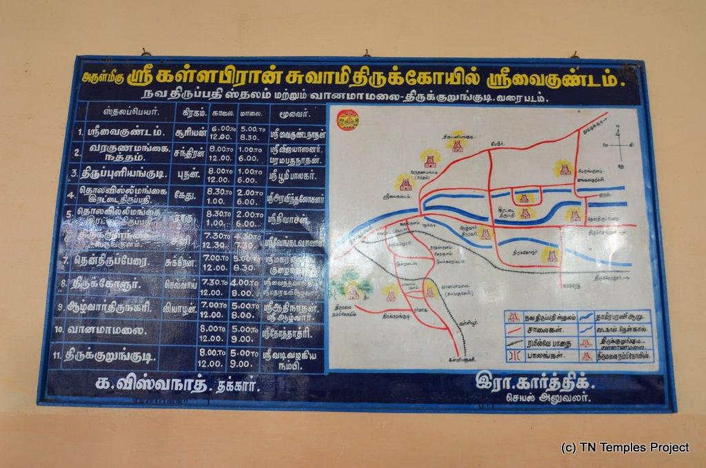 Nava Tirupati map & timings